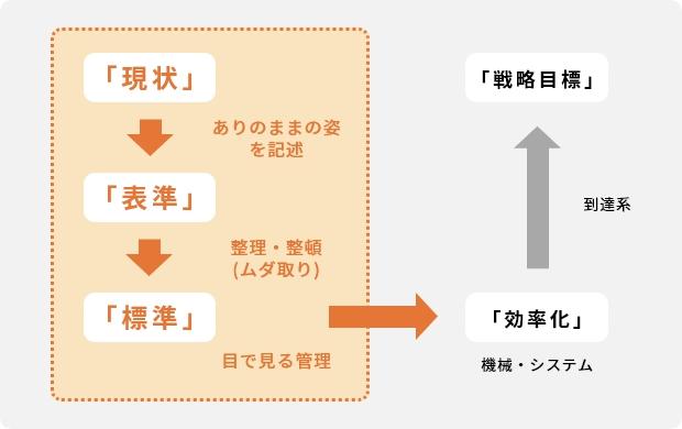 in_inprovement05.jpg